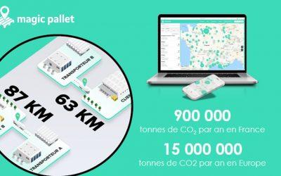 MagicPallet : Plateforme digitale collaborative d'échange de palettes en Europe